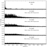Amplitude spectrum of the rotational variable HD 292790