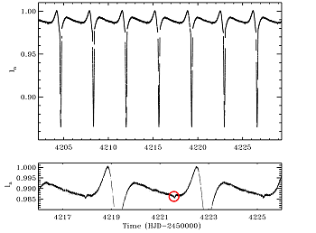 a strongly eccentric, short-period early-type binary system discovered by CoRoT